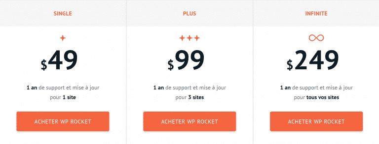 wp rocket prix