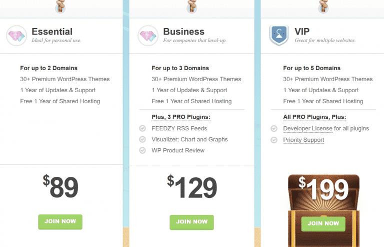 Pricing ThemeIsle